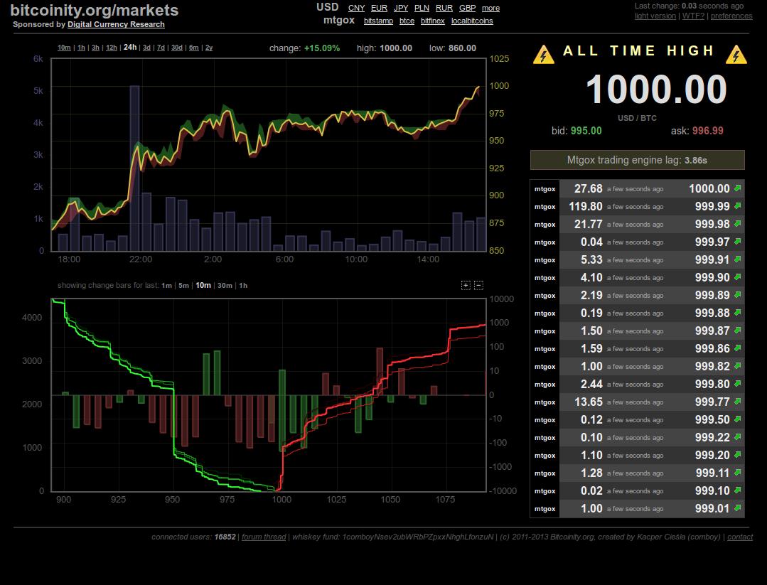 Bitcoin1000 2